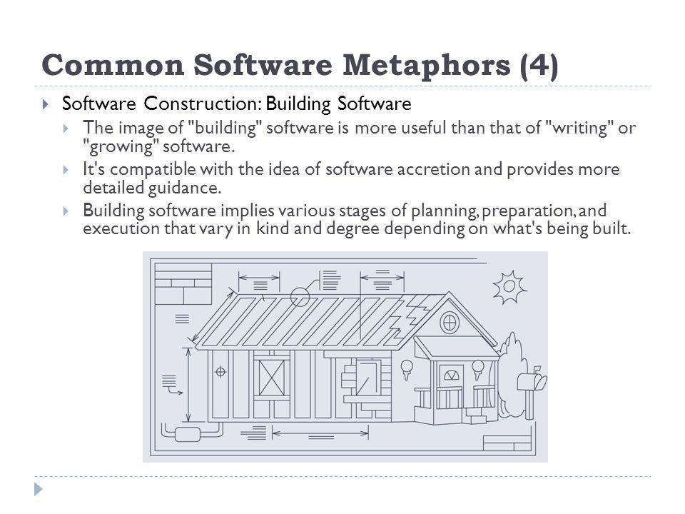 Common Software Metaphors (4) Software Construction: Building Software The image of building software is more useful than that of writing or growing software.