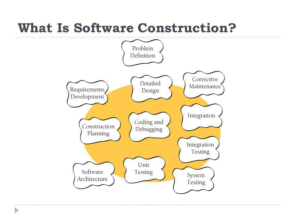 What Is Software Construction?