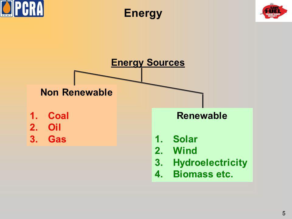 Energy Energy Sources Non Renewable 1.Coal 2.Oil 3.Gas Renewable 1.Solar 2.Wind 3.Hydroelectricity 4.Biomass etc. 5
