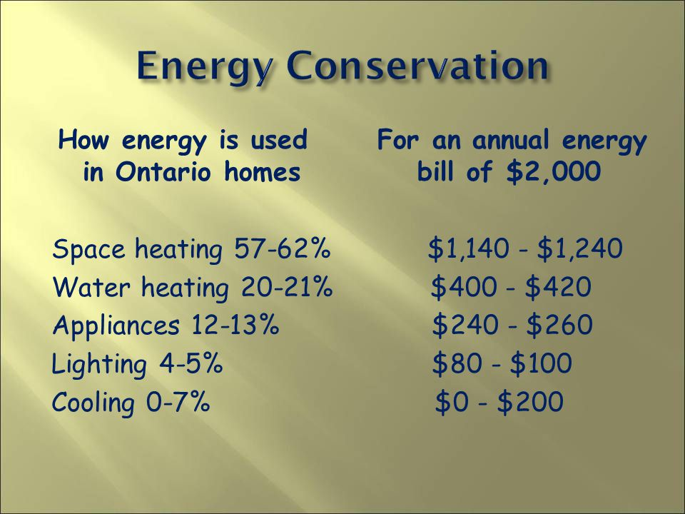 Typical Annual Heating Costs Geothermal $407 Natural Gas$773 - $1,186 Electric$1,017 Fuel Oil$2,076 - $2,976 Propane$2,082 - $2,968 Wood Pellet$ Wood