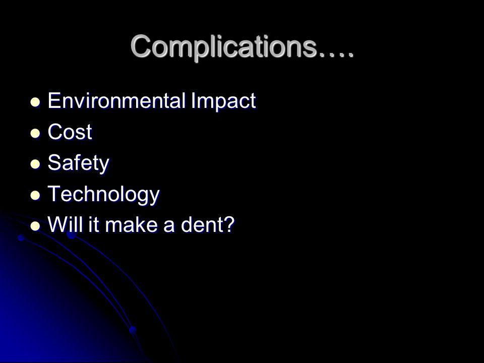 Complications…. Environmental Impact Environmental Impact Cost Cost Safety Safety Technology Technology Will it make a dent? Will it make a dent?