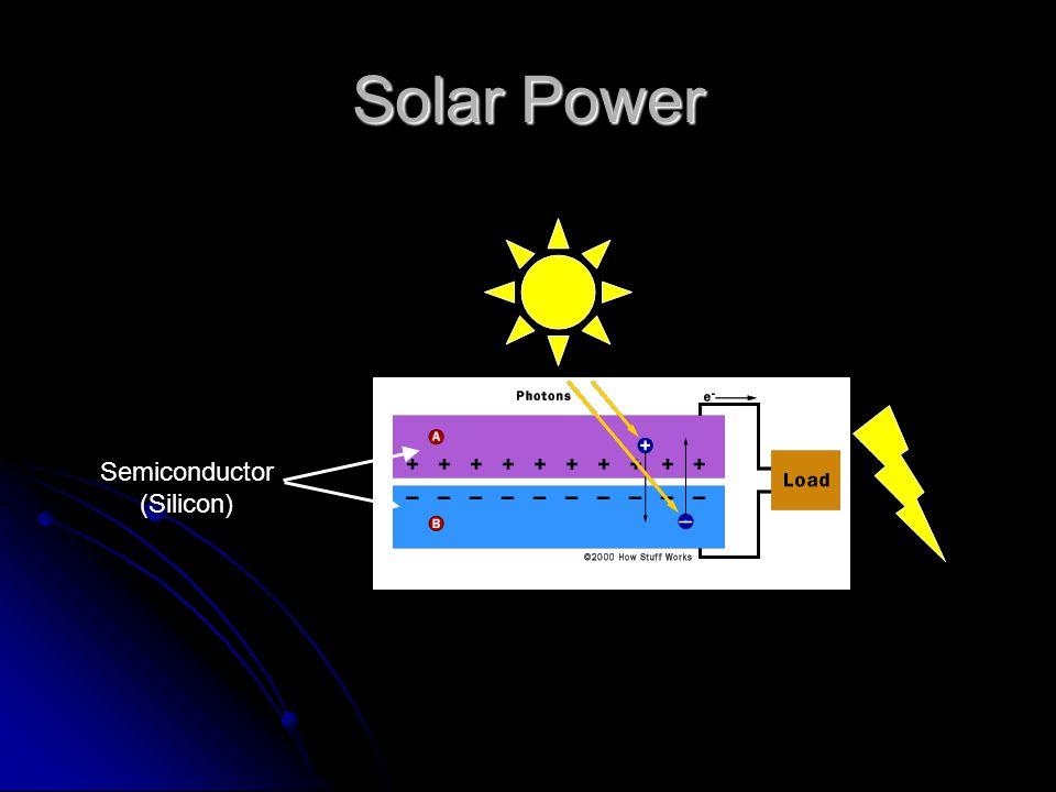Solar Power Semiconductor (Silicon)