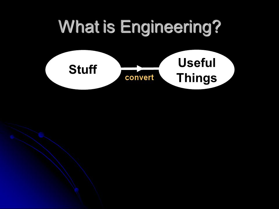 What is Engineering? Useful Things Stuff convert