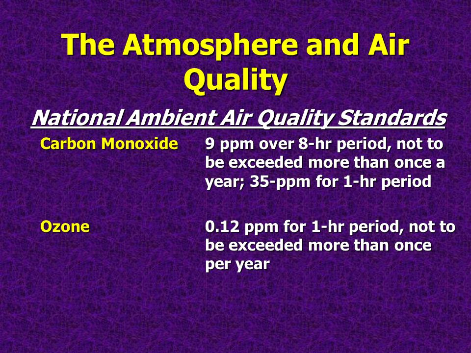 The Atmosphere and Air Quality National Ambient Air Quality Standards Carbon Monoxide9 ppm over 8-hr period, not to be exceeded more than once a year; 35-ppm for 1-hr period Ozone 0.12 ppm for 1-hr period, not to be exceeded more than once per year