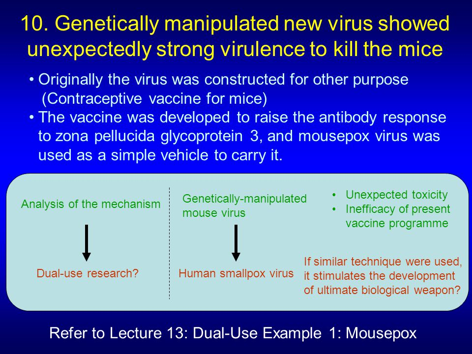 10. Genetically manipulated new virus showed unexpectedly strong virulence to kill the mice Refer to Lecture 13: Dual-Use Example 1: Mousepox Original