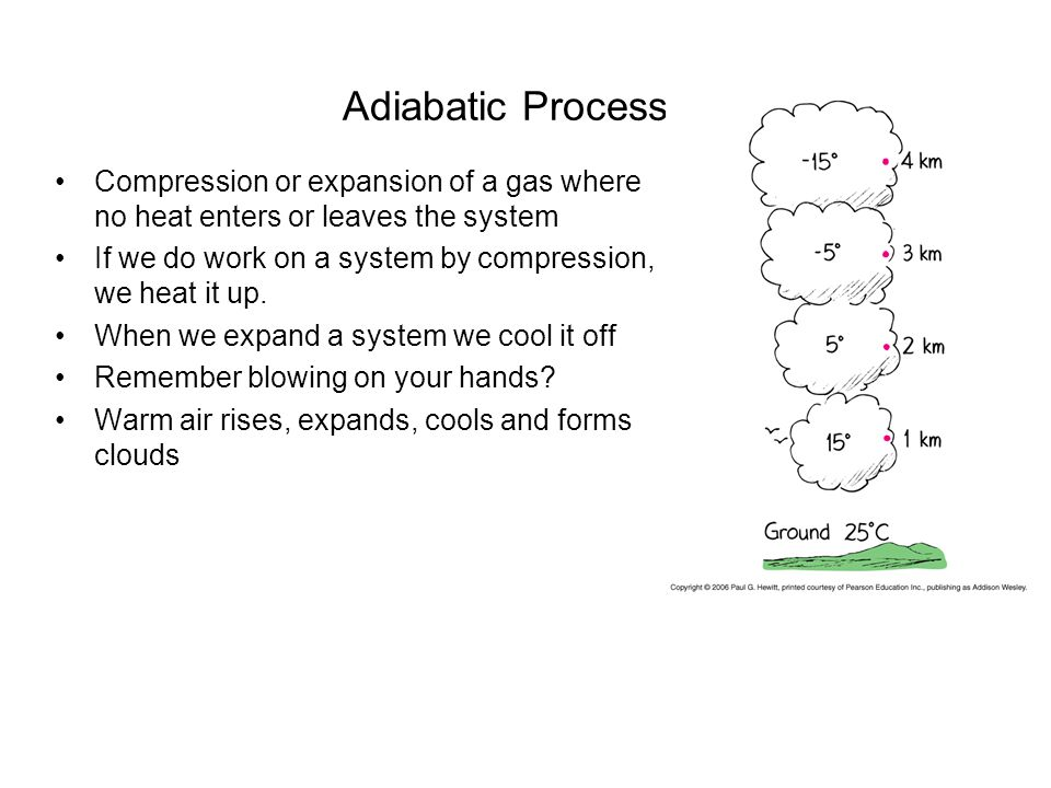 Adiabatic Processes Compression or expansion of a gas where no heat enters or leaves the system If we do work on a system by compression, we heat it u
