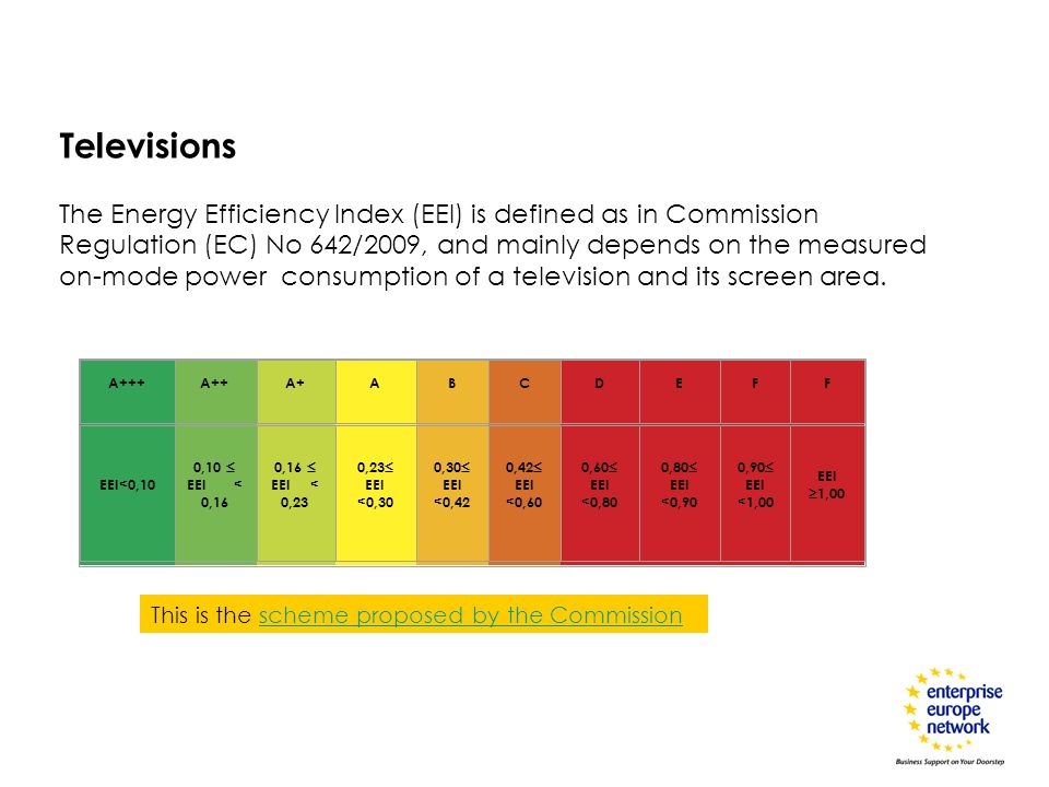 Televisions The Energy Efficiency Index (EEI) is defined as in Commission Regulation (EC) No 642/2009, and mainly depends on the measured on-mode powe