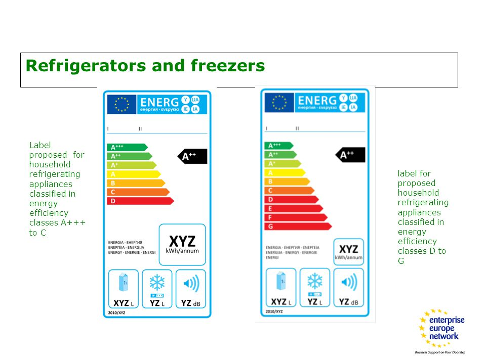 Refrigerators and freezers Label proposed for household refrigerating appliances classified in energy efficiency classes A+++ to C label for proposed household refrigerating appliances classified in energy efficiency classes D to G