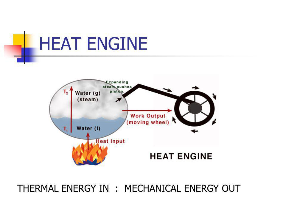 REVERSE HEAT ENGINE MECHANICAL ENERGY IN : THERMAL ENERGY OUT Cooler gas becomes warmer when compressed