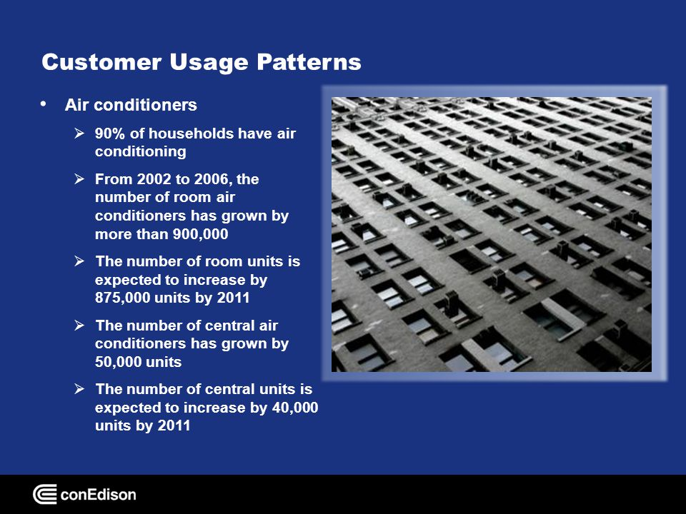 Customer Usage Patterns Air conditioners 90% of households have air conditioning From 2002 to 2006, the number of room air conditioners has grown by m