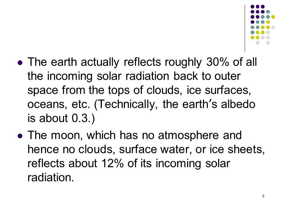 9 The earth actually reflects roughly 30% of all the incoming solar radiation back to outer space from the tops of clouds, ice surfaces, oceans, etc.