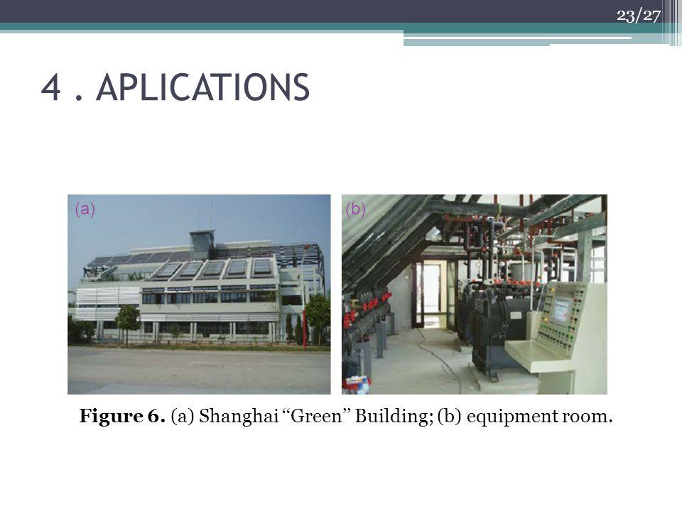 4. APLICATIONS 23/27 Figure 6. (a) Shanghai Green Building; (b) equipment room. (a)(b)