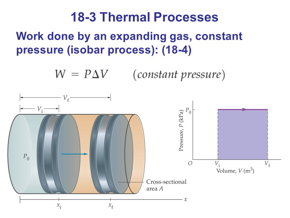 18-3 Thermal Processes Work done by an expanding gas, constant pressure (isobar process): (18-4)