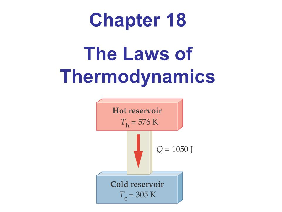 Units of Chapter 18 The Zeroth Law of Thermodynamics The First Law of Thermodynamics Thermal Processes Specific Heats for an Ideal Gas: Constant Pressure, Constant Volume The Second Law of Thermodynamics Heat Engines and the Carnot Cycle