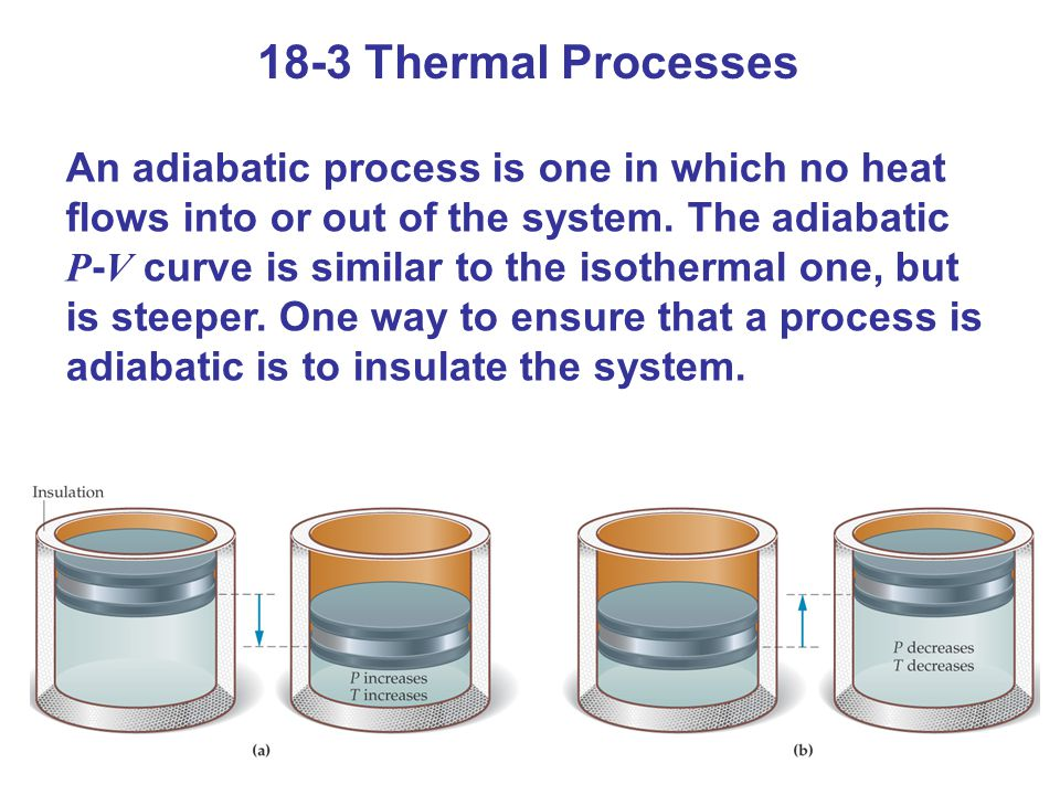 18-3 Thermal Processes An adiabatic process is one in which no heat flows into or out of the system.
