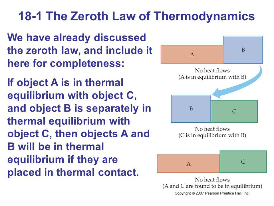 Example 18-6 Heat into Work