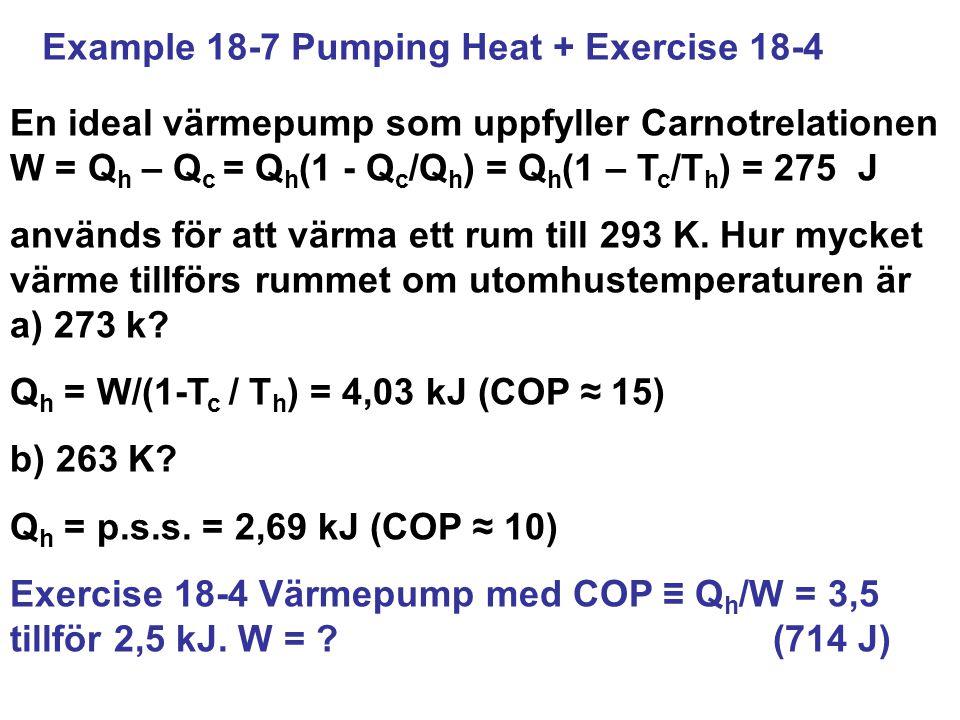 Example 18-7 Pumping Heat + Exercise 18-4 En ideal värmepump som uppfyller Carnotrelationen W = Q h – Q c = Q h (1 - Q c /Q h ) = Q h (1 – T c /T h ) = 275 J används för att värma ett rum till 293 K.