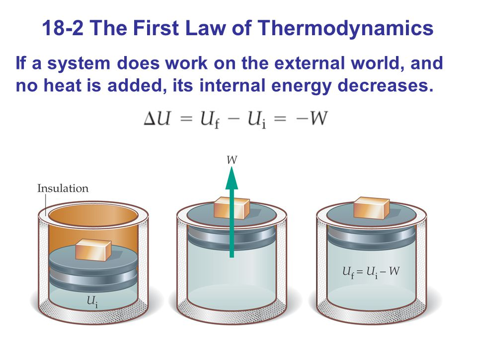 18-2 The First Law of Thermodynamics If a system does work on the external world, and no heat is added, its internal energy decreases.