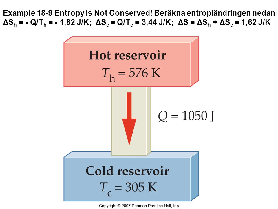 Example 18-9 Entropy Is Not Conserved.