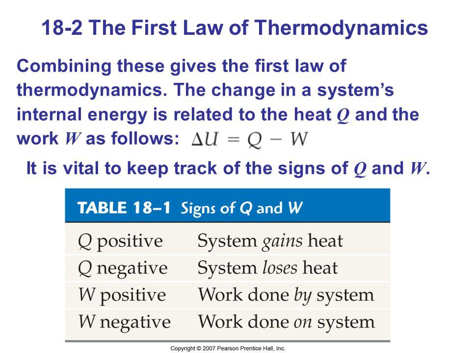 Example 18-5 Hot Air