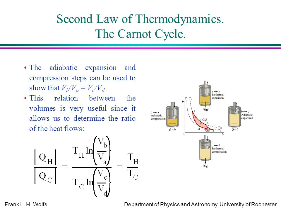 Frank L. H. WolfsDepartment of Physics and Astronomy, University of Rochester Second Law of Thermodynamics. The Carnot Cycle. The adiabatic expansion