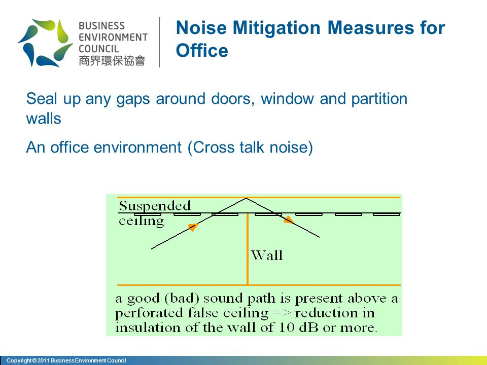 Acoustic wall panel (~ 20 dB) Floating floor (~ 30 dB) Isolation ceiling (~ 20 dB) Noise Mitigation Measures Copyright © 2011 Business Environment Council