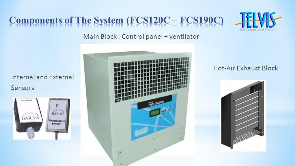 Fan (Ventilator) Colder-Air Input Block Control Board Internal and External Sensors