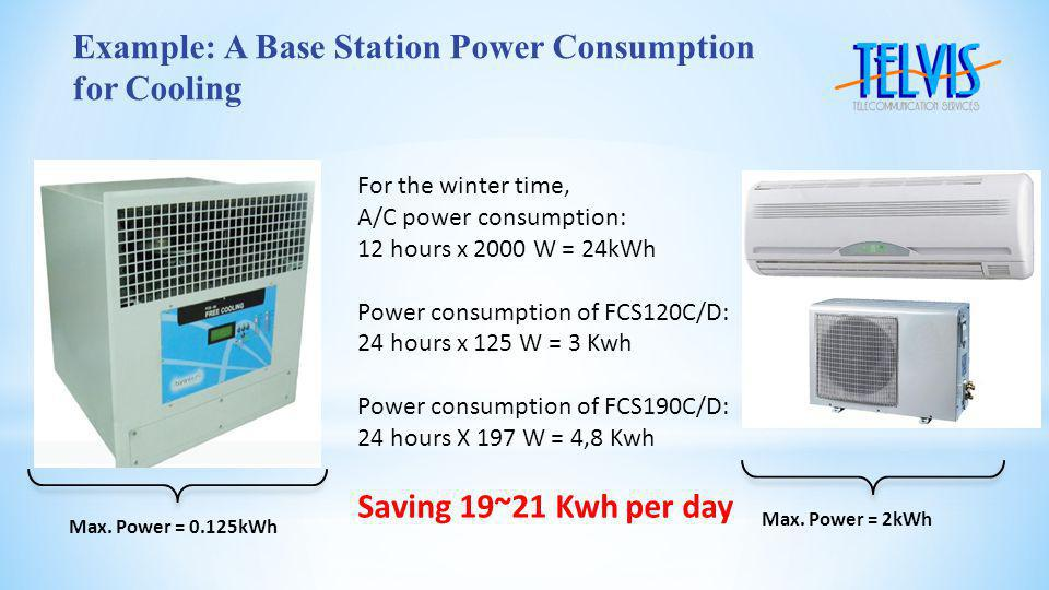 Max. Power = 0.125kWh Example: A Base Station Power Consumption for Cooling Max.