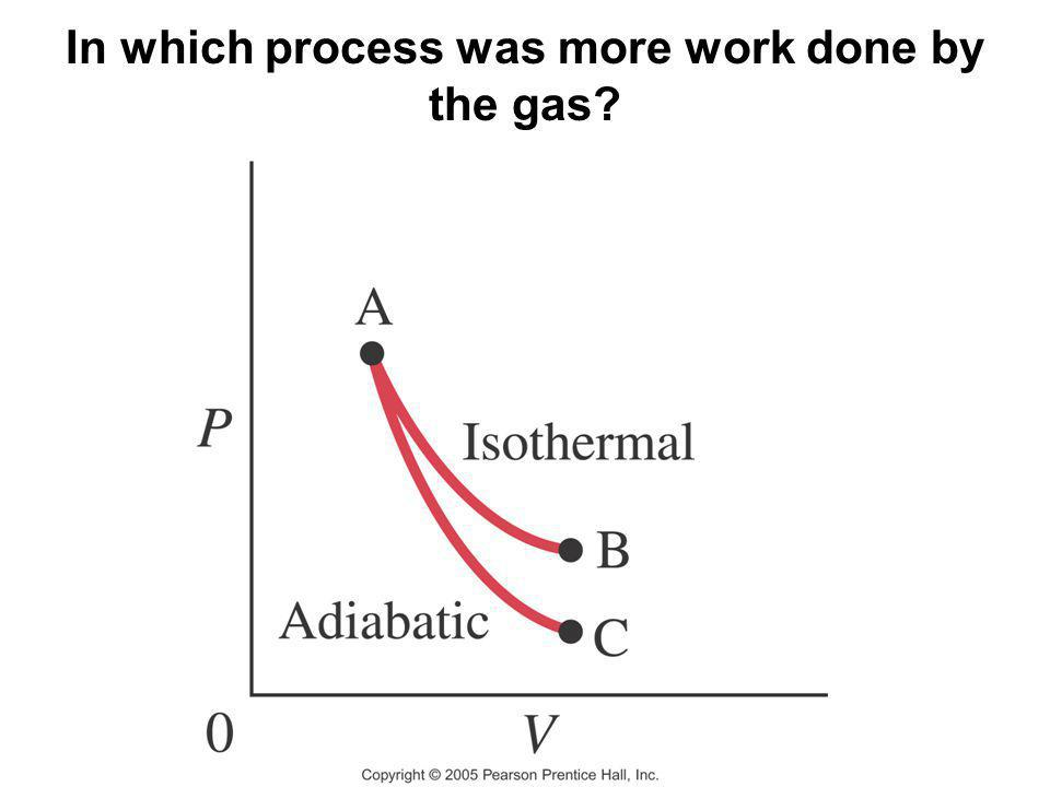 In which process was more work done by the gas?