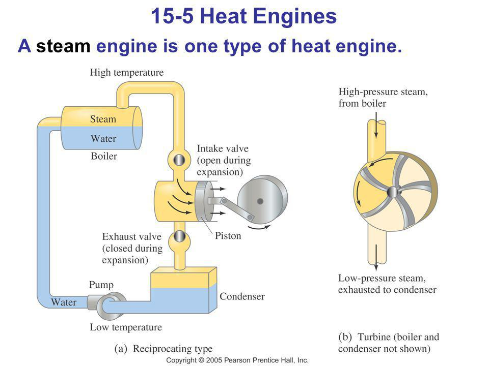 15-5 Heat Engines A steam engine is one type of heat engine.