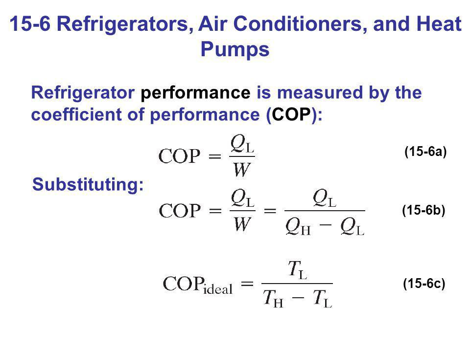 Refrigerator performance is measured by the coefficient of performance (COP): Substituting: (15-6a) (15-6b) (15-6c)