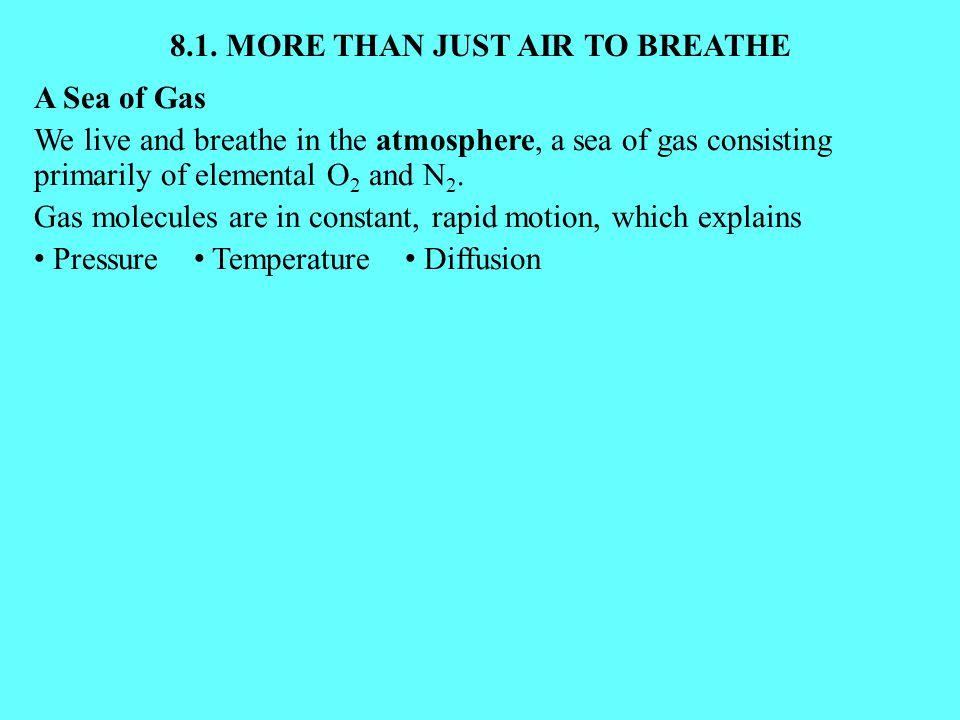 Hydrogen Sulfide, H 2 S Hydrogen sulfide, H 2 S is as toxic as hydrogen cyanide.