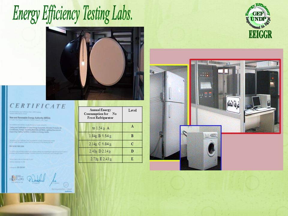 Level Annual Energy Consumption for No Frost Refrigerator A to 1.54 A B1.84 B 1.54 C2.14 C 1.84 D2.43 D 2.14 E 2.73 E 2.43