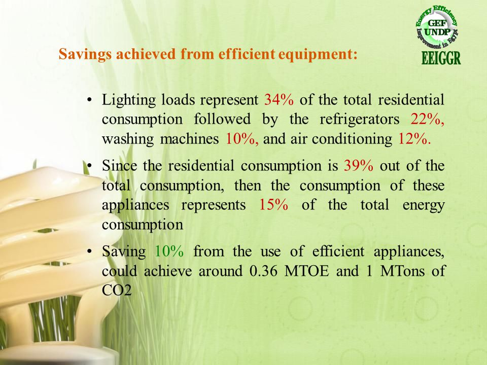 Lighting loads represent 34% of the total residential consumption followed by the refrigerators 22%, washing machines 10%, and air conditioning 12%. S