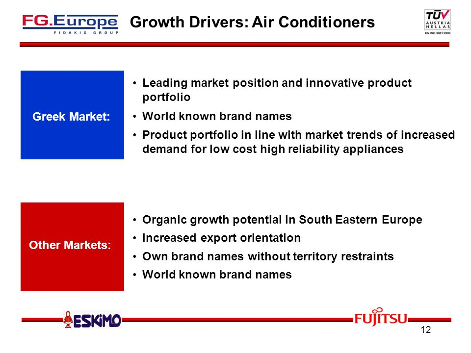 12 Growth Drivers: Air Conditioners Greek Market: Leading market position and innovative product portfolio Other Markets: Organic growth potential in South Eastern Europe Increased export orientation World known brand names Product portfolio in line with market trends of increased demand for low cost high reliability appliances Own brand names without territory restraints World known brand names