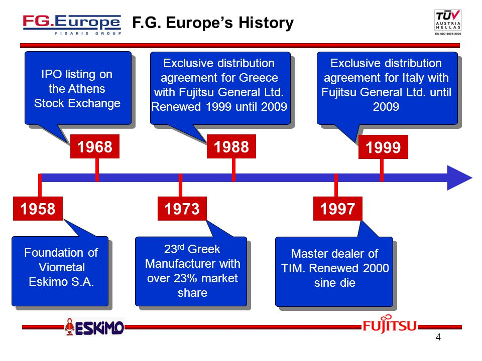 4 F.G. Europes History Foundation of Viometal Eskimo S.A.