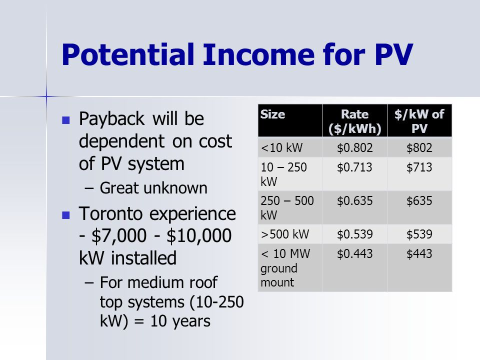 Potential Income for PV Payback will be dependent on cost of PV system –Great unknown Toronto experience - $7,000 - $10,000 kW installed –For medium roof top systems (10-250 kW) = 10 years SizeRate ($/kWh) $/kW of PV <10 kW$0.802$802 10 – 250 kW $0.713$713 250 – 500 kW $0.635$635 >500 kW$0.539$539 < 10 MW ground mount $0.443$443