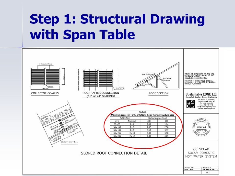 Step 1: Structural Drawing with Span Table