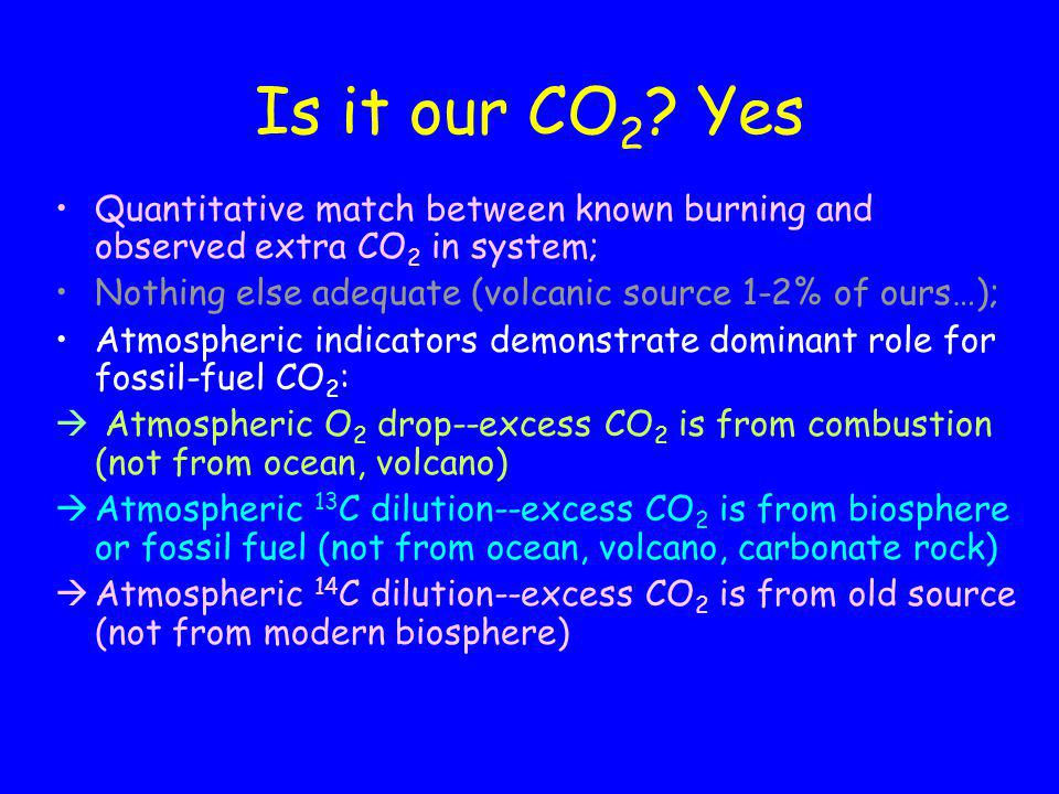 Is it our CO 2 .