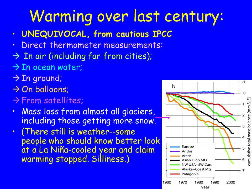 Warming over last century: UNEQUIVOCAL, from cautious IPCC Direct thermometer measurements: In air (including far from cities); In ocean water; In ground; On balloons; From satellites; Mass loss from almost all glaciers, including those getting more snow.