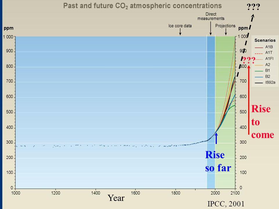 Rise so far Rise to come Year IPCC, 2001