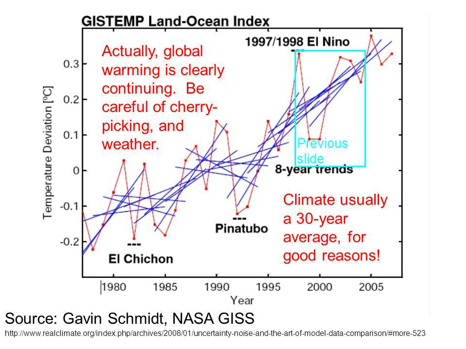 http://www.realclimate.org/index.php/archives/2008/01/uncertainty-noise-and-the-art-of-model-data-comparison/#more-523 Source: Gavin Schmidt, NASA GISS Actually, global warming is clearly continuing.