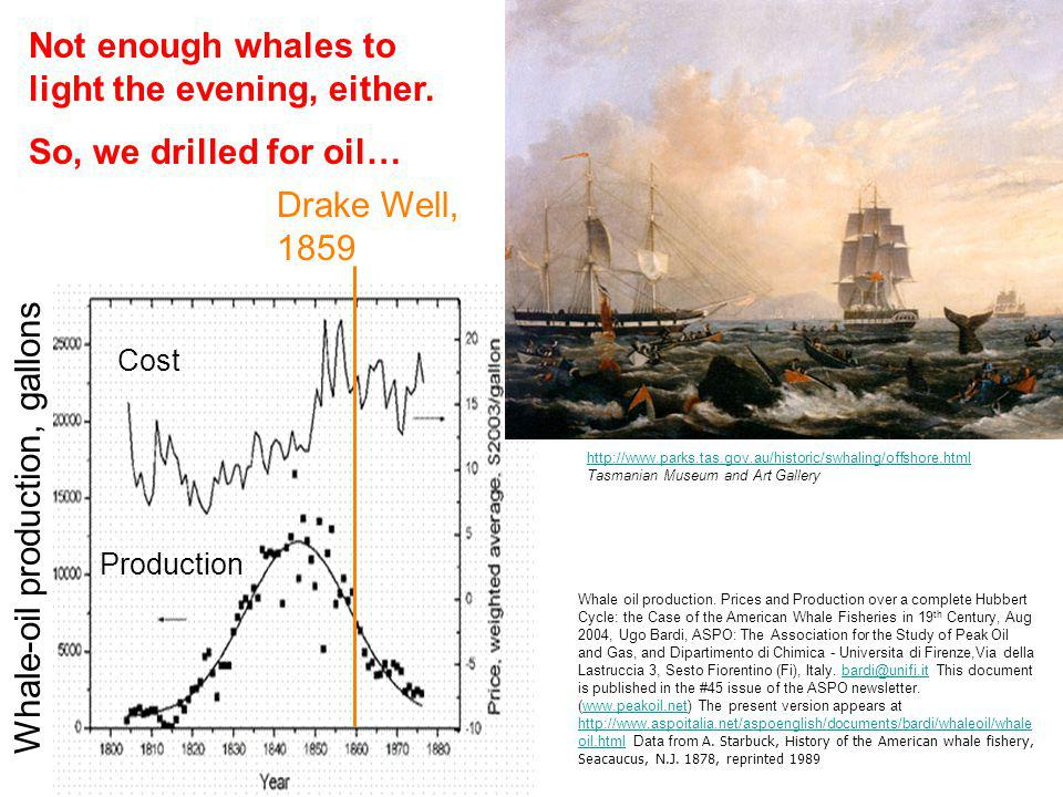 http://www.parks.tas.gov.au/historic/swhaling/offshore.html http://www.parks.tas.gov.au/historic/swhaling/offshore.html Tasmanian Museum and Art Gallery Drake Well, 1859 Cost Production Whale oil production.