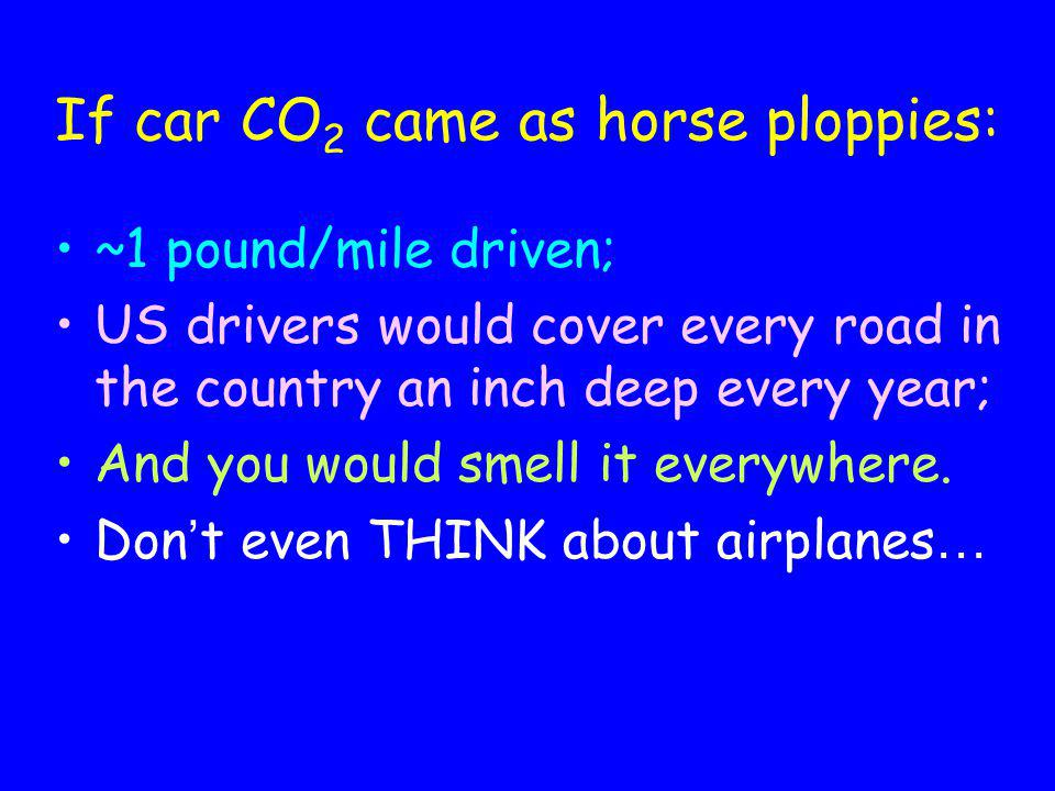 If car CO 2 came as horse ploppies: ~1 pound/mile driven; US drivers would cover every road in the country an inch deep every year; And you would smell it everywhere.