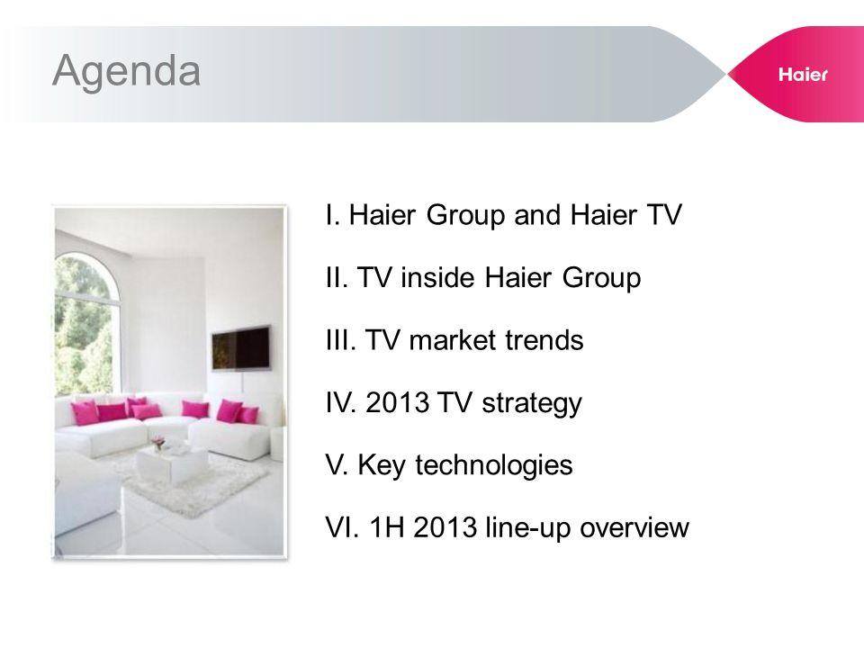 III. TV market trends V. Key technologies IV. 2013 TV strategy VI.