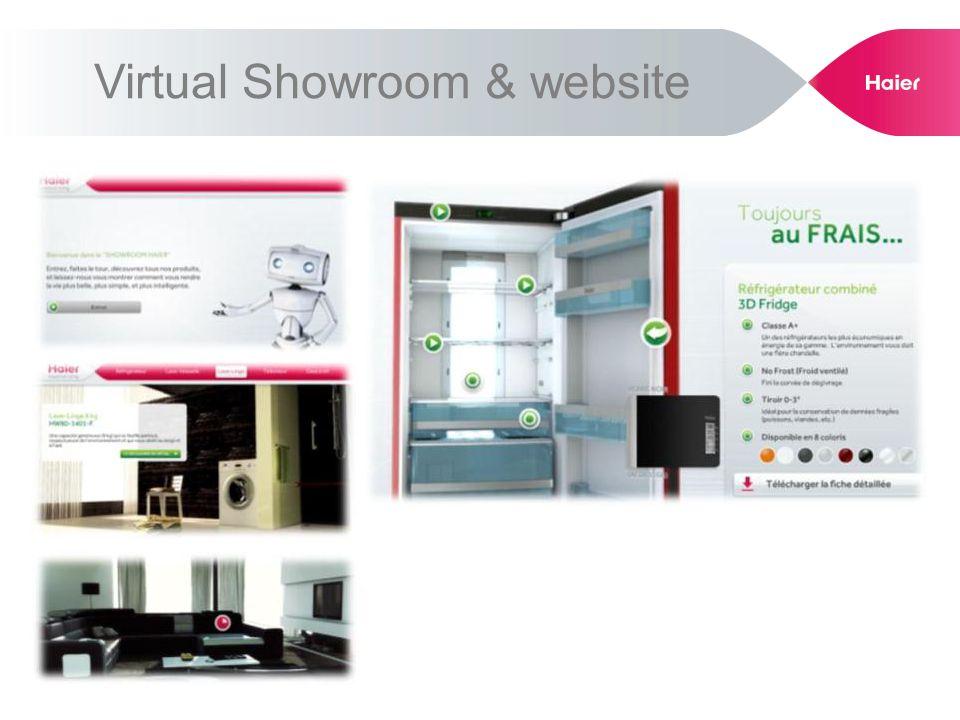 Virtual Showroom & website