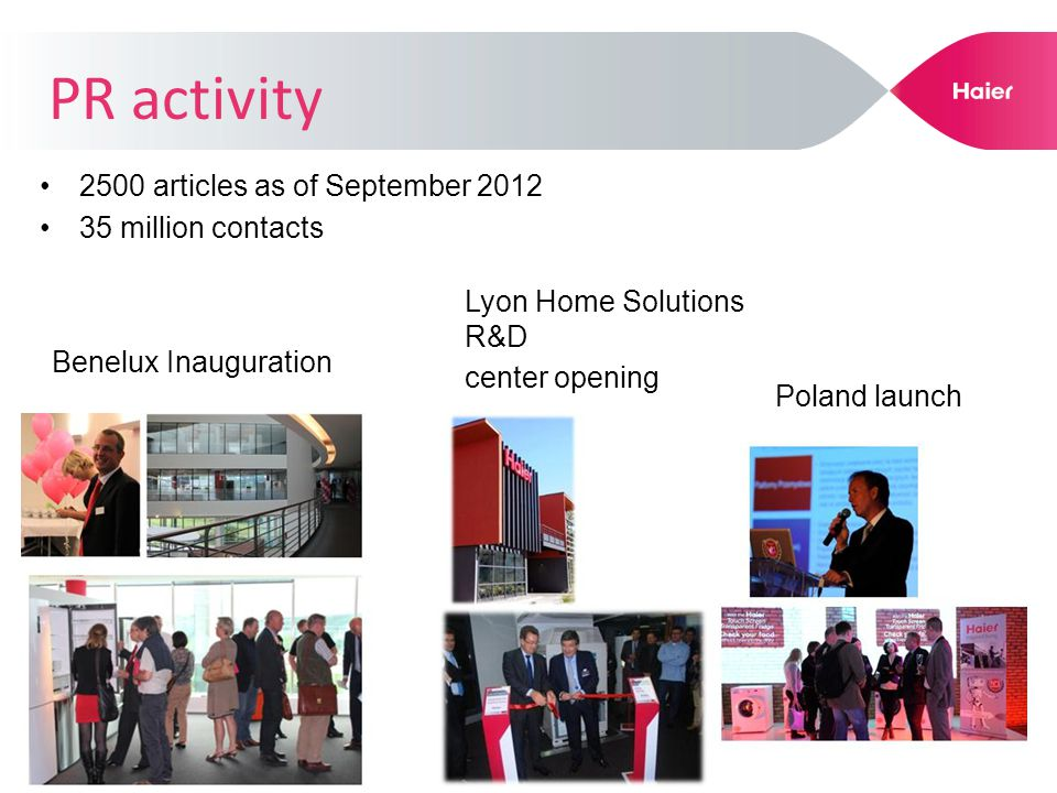 PR activity 2500 articles as of September 2012 35 million contacts Benelux Inauguration Lyon Home Solutions R&D center opening Poland launch