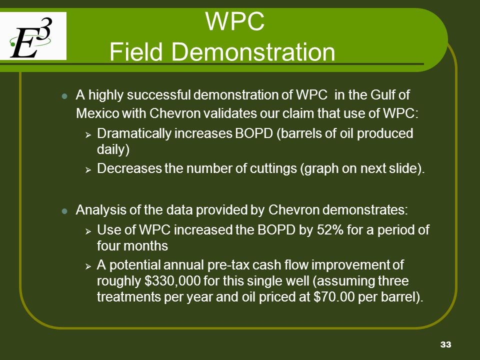 33 WPC Field Demonstration A highly successful demonstration of WPC in the Gulf of Mexico with Chevron validates our claim that use of WPC: Dramatically increases BOPD (barrels of oil produced daily) Decreases the number of cuttings (graph on next slide).