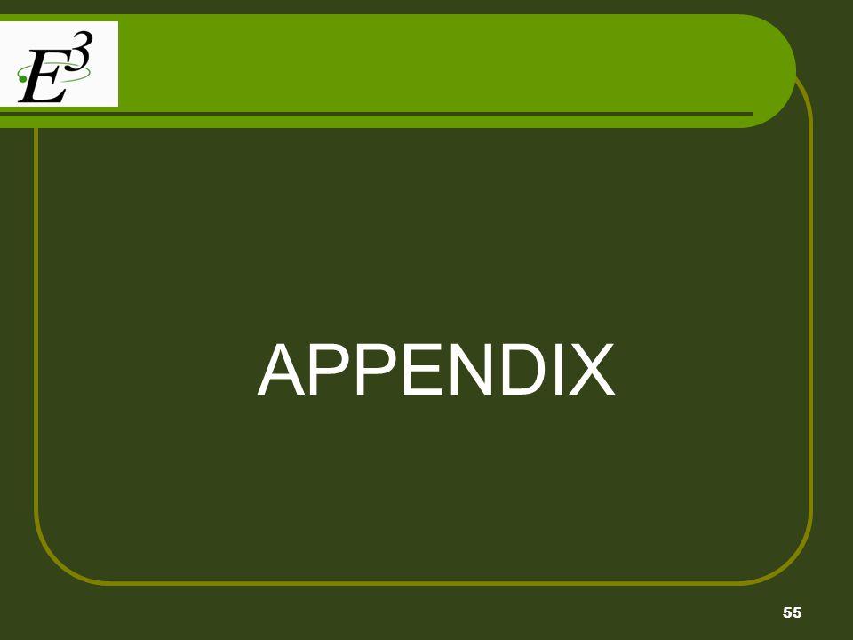 55 APPENDIX