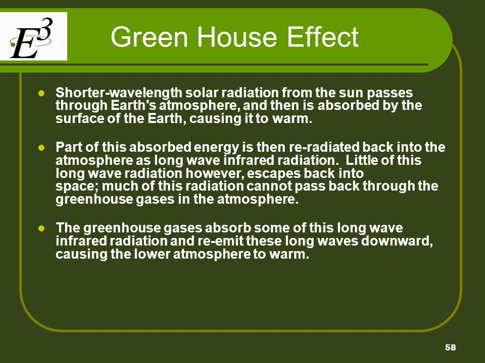 58 Green House Effect Shorter-wavelength solar radiation from the sun passes through Earth s atmosphere, and then is absorbed by the surface of the Earth, causing it to warm.